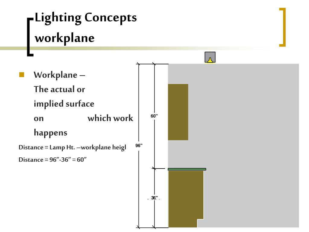 Lighting Concepts                              workplane
