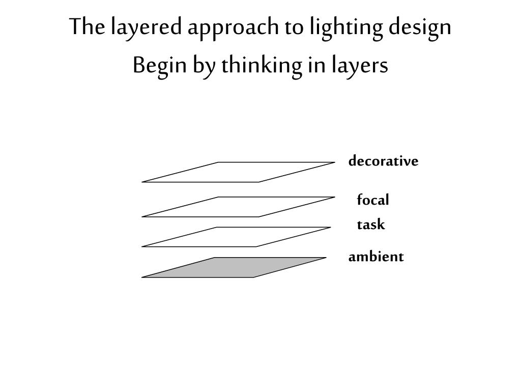 The layered approach to lighting design