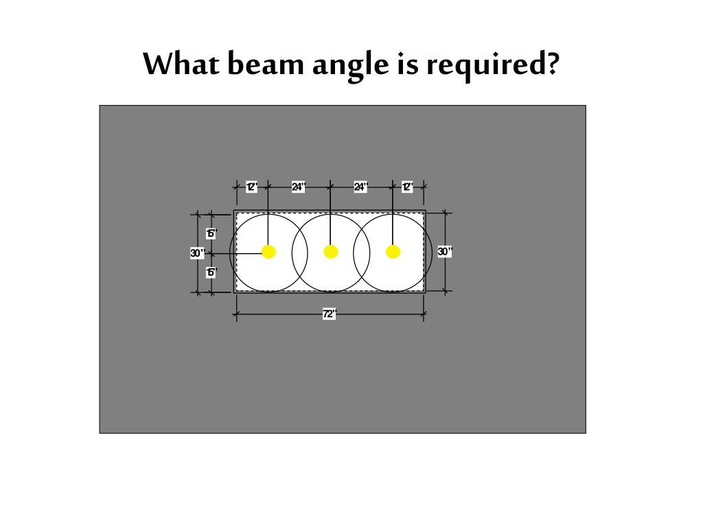 What beam angle is required?