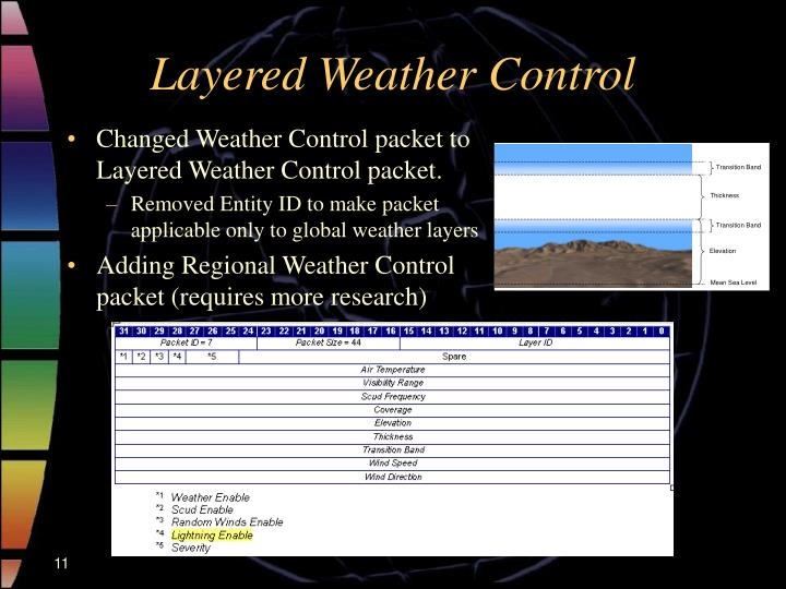 Layered Weather Control