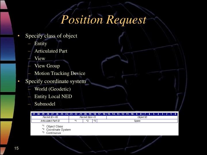 Position Request