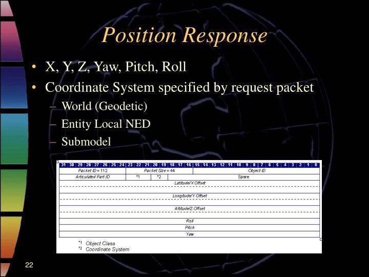 Position Response