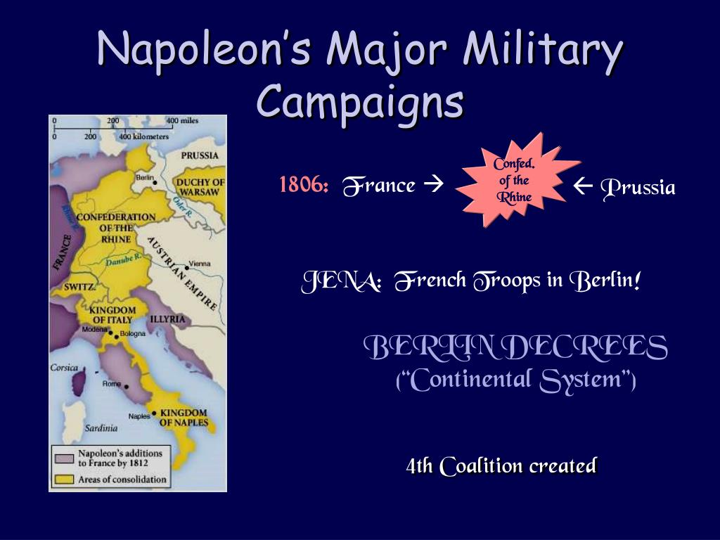 Napoleon's Major Military Campaigns