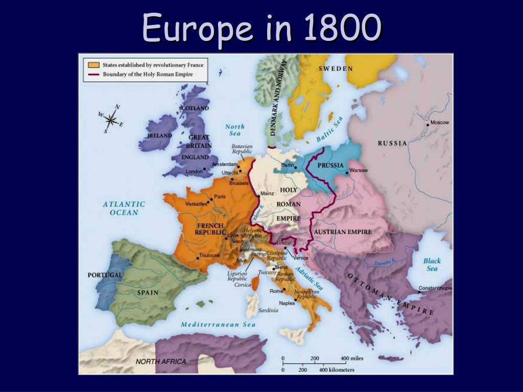 Europe in 1800