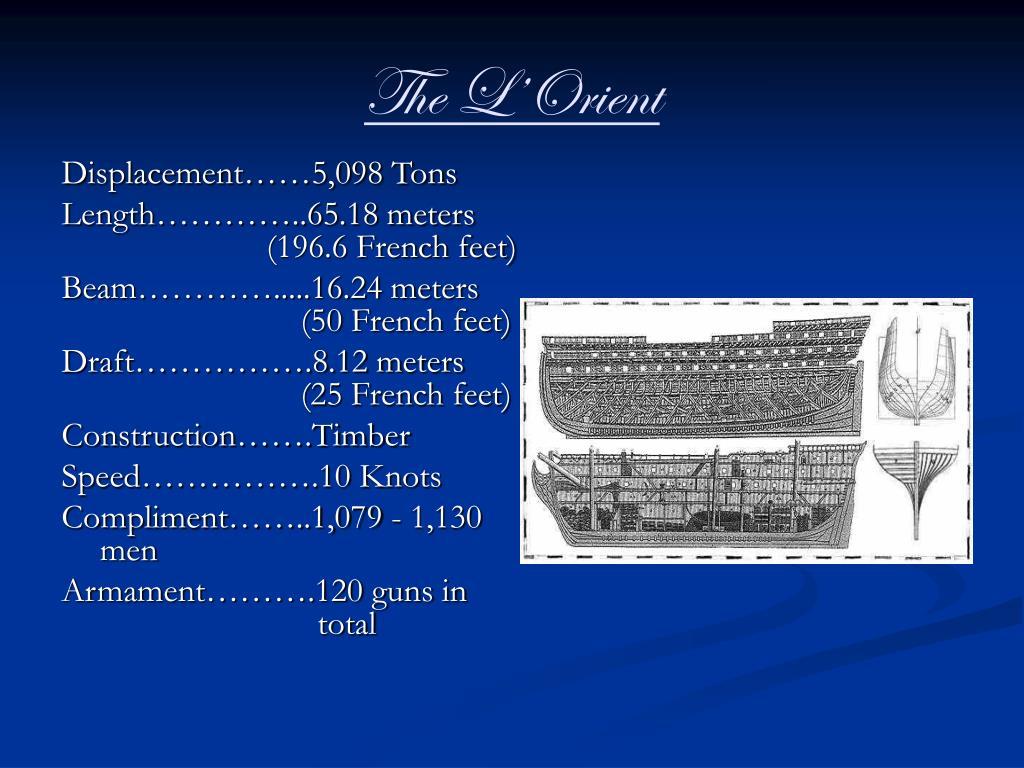 The L'Orient