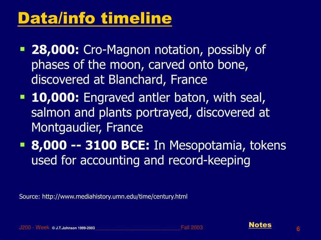 Data/info timeline