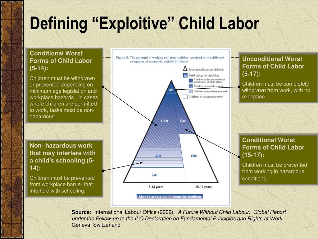 Conditional Worst Forms of Child Labor (5-14):