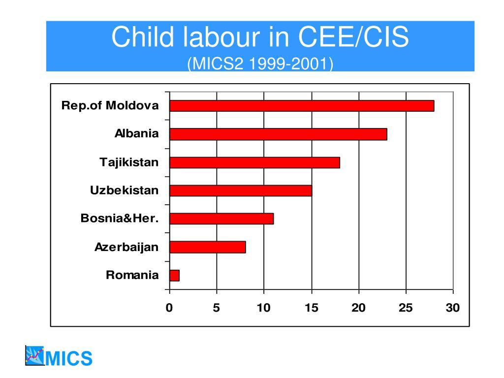 Child labour in CEE/CIS