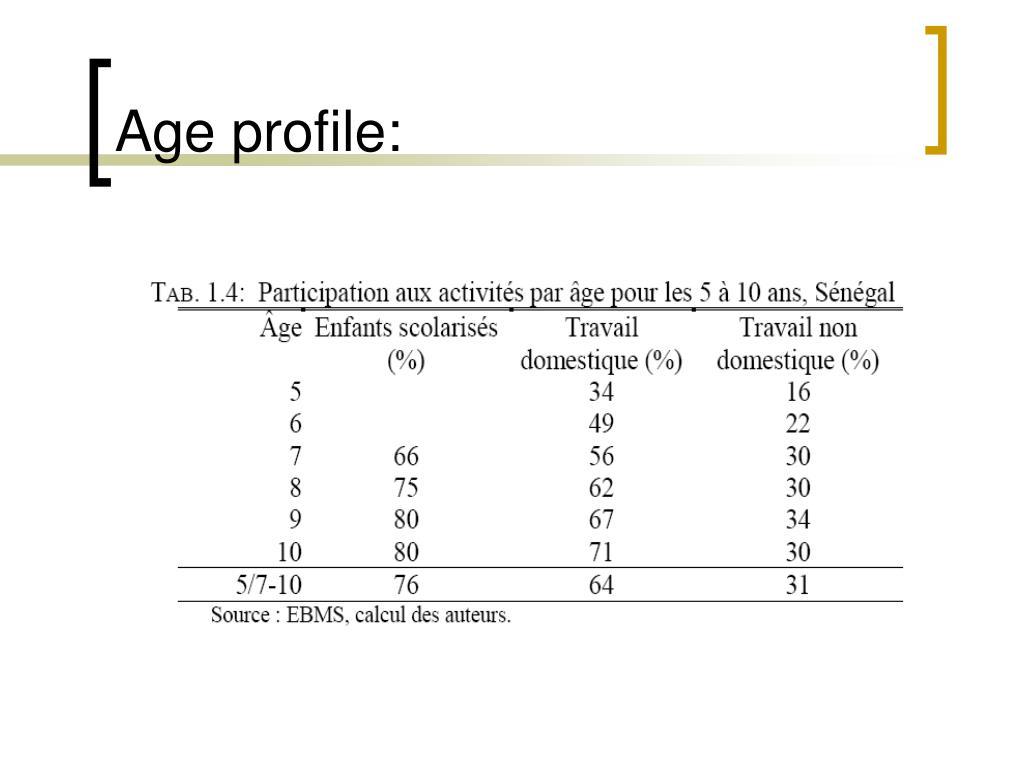 Age profile: