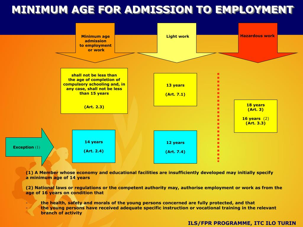 MINIMUM AGE FOR ADMISSION TO EMPLOYMENT
