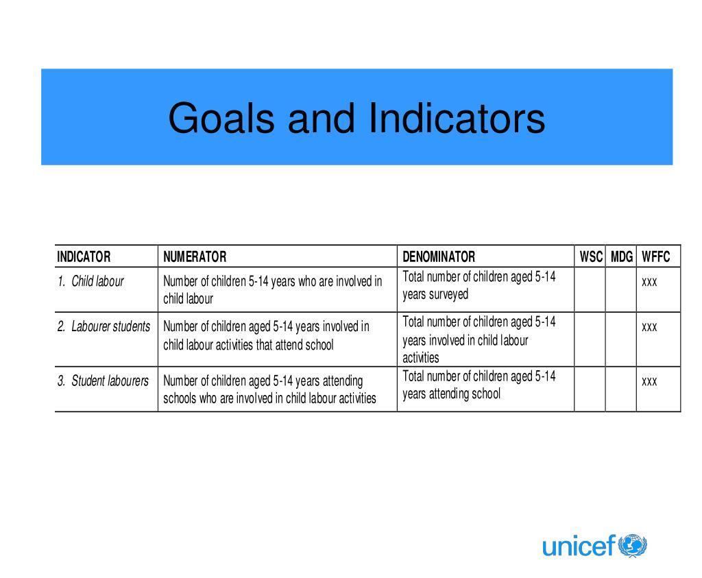 Goals and Indicators