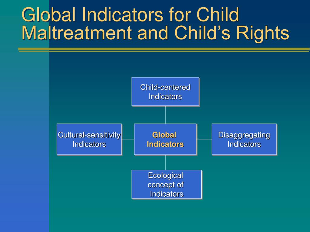 Global Indicators for Child Maltreatment and Child's Rights