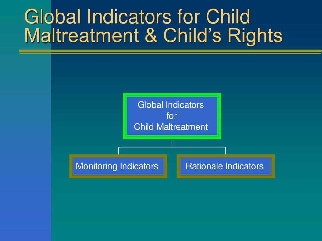 Global Indicators for Child Maltreatment & Child's Rights