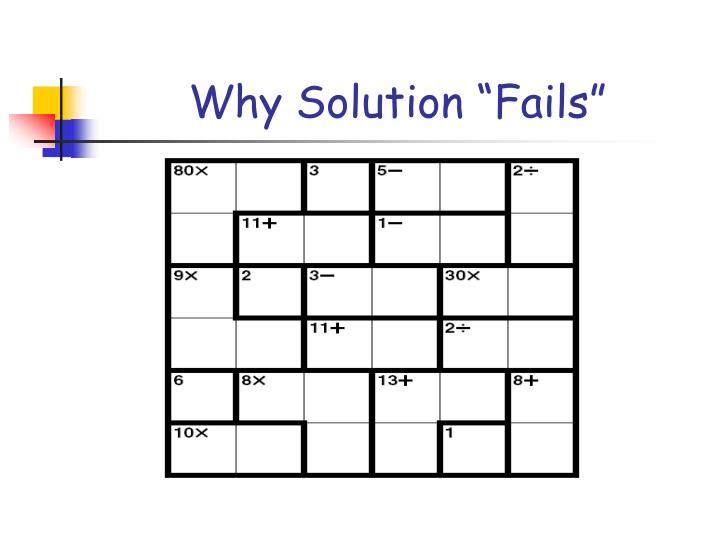 "Why Solution ""Fails"""