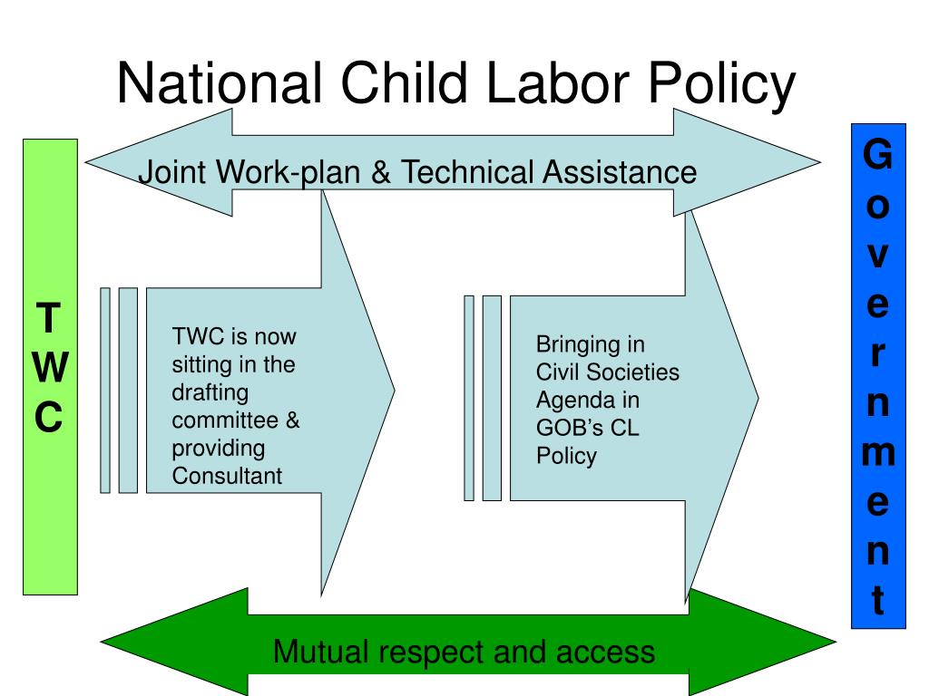 National Child Labor Policy