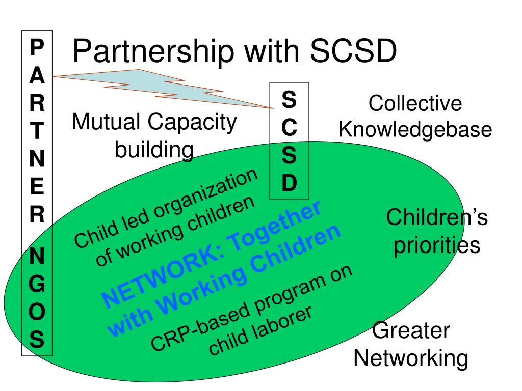 Partnership with SCSD