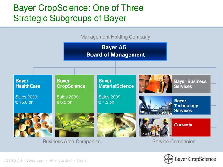 Bayer cropscience one of three strategic subgroups of bayer