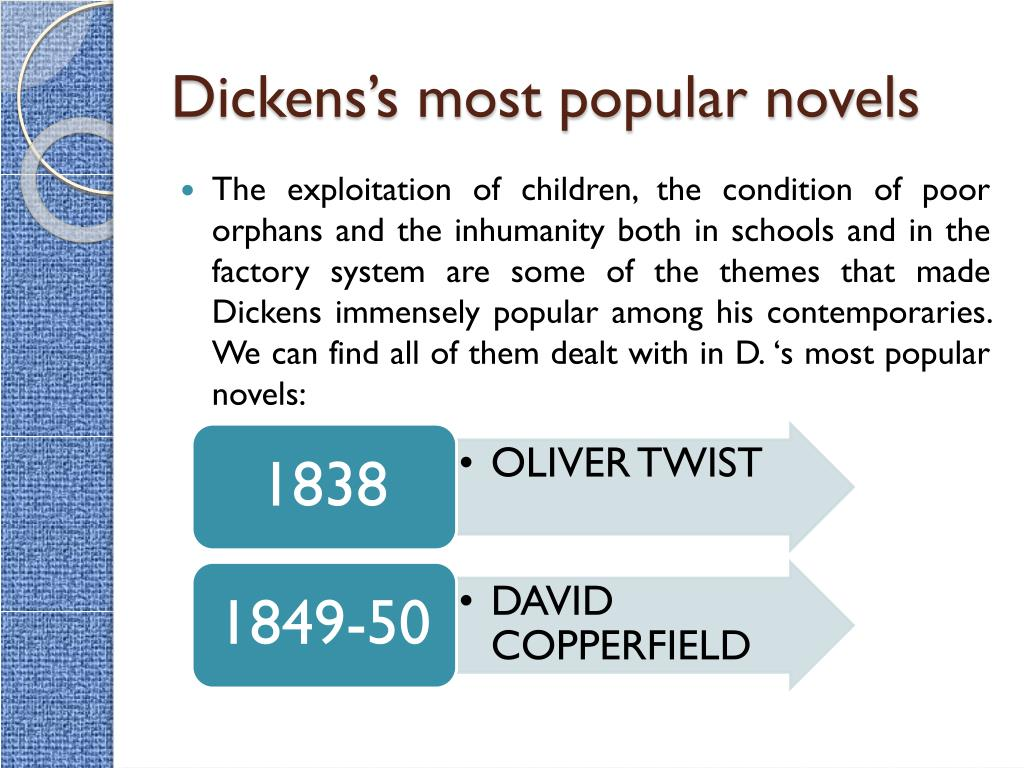 Dickens's most popular novels