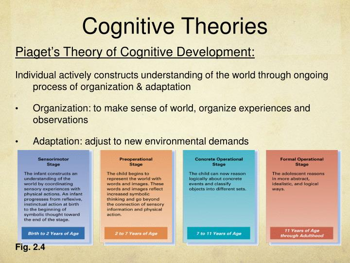 cognitive methods and cognitive theories Cognitive therapy for depression: think well, feel better depression demonstrates how closely linked the mind and body are people who are depressed, frequently feel bad physically, not just sad.