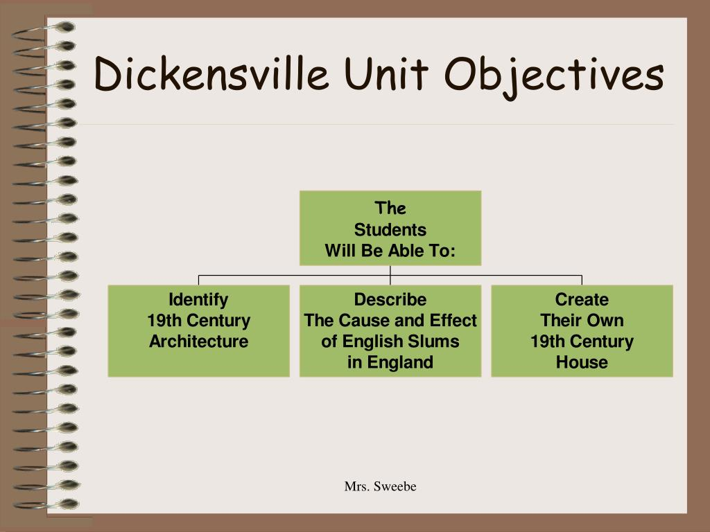 Dickensville Unit Objectives