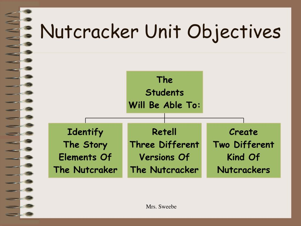 Nutcracker Unit Objectives