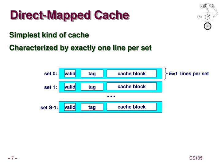 Direct-Mapped Cache