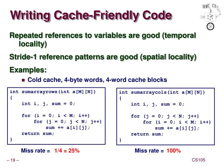 Writing Cache-Friendly Code
