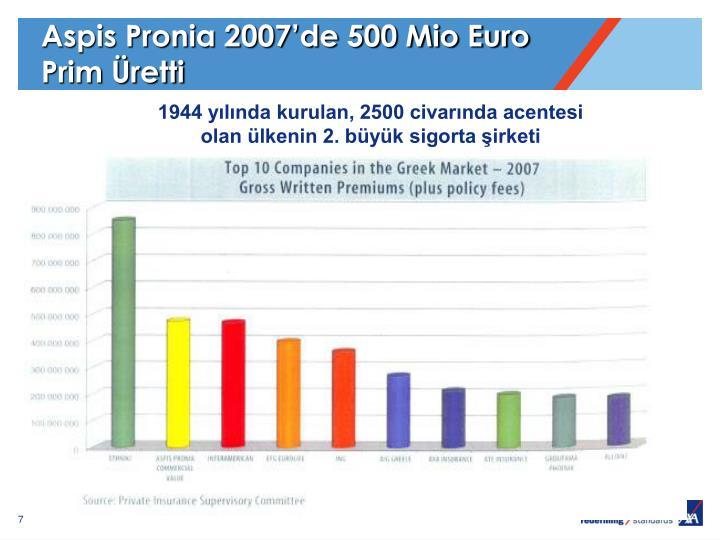 Aspis Pronia 2007'de 500 Mio Euro Prim Üretti