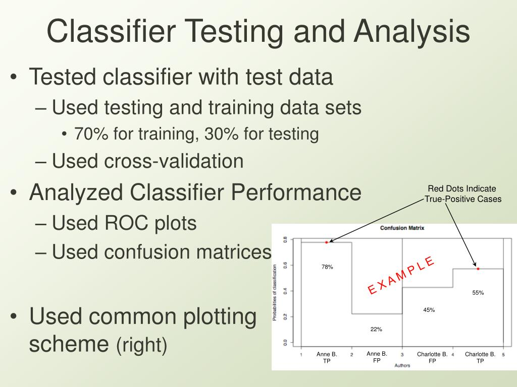 Classifier Testing and Analysis