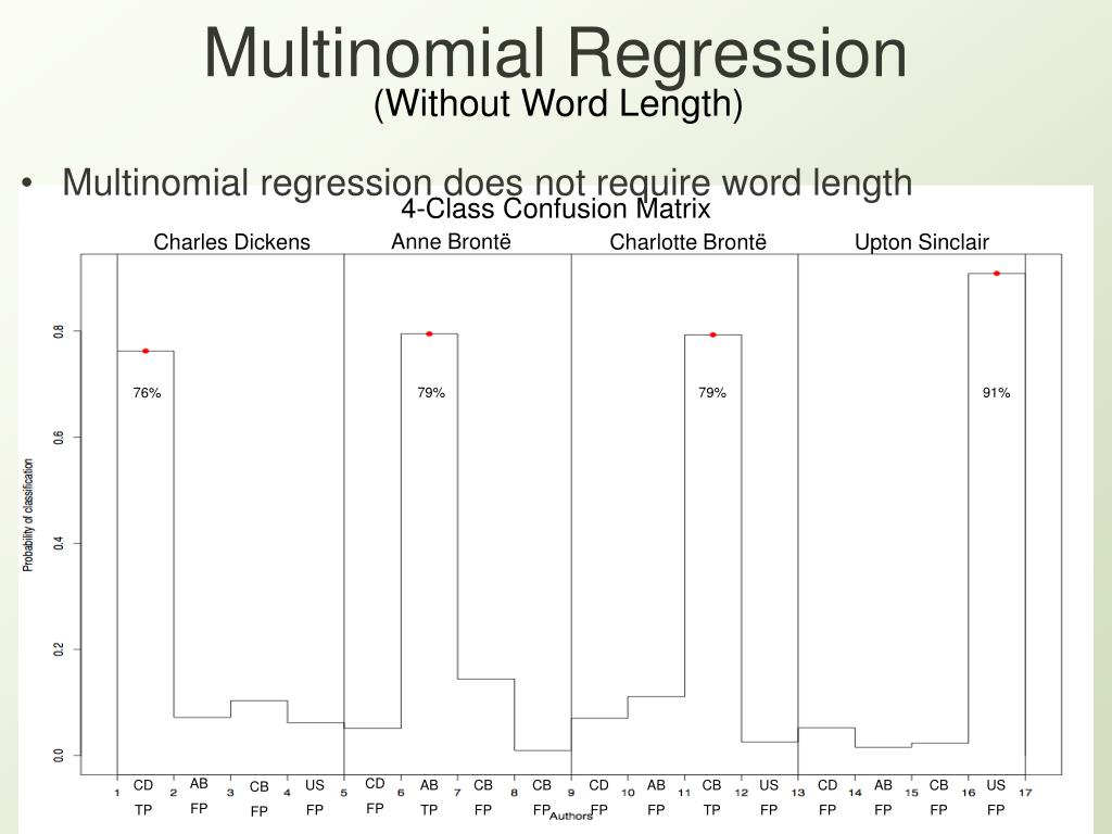 Multinomial Regression