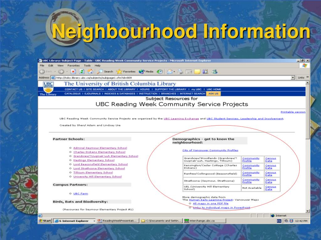 Neighbourhood Information