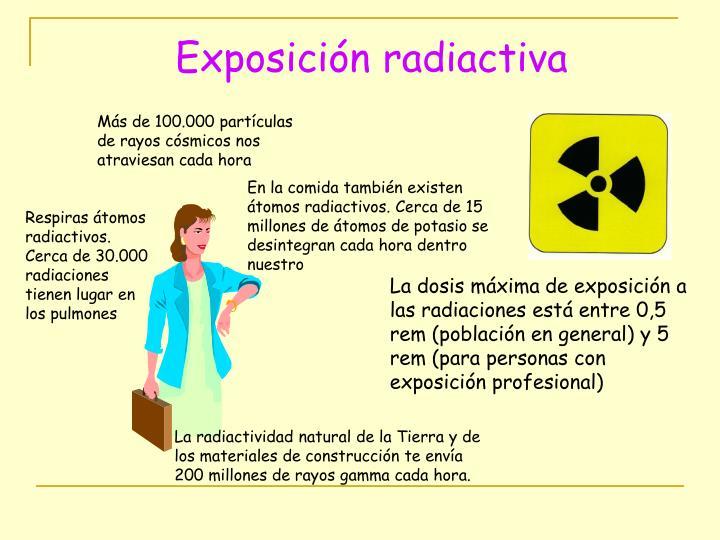 Exposición radiactiva