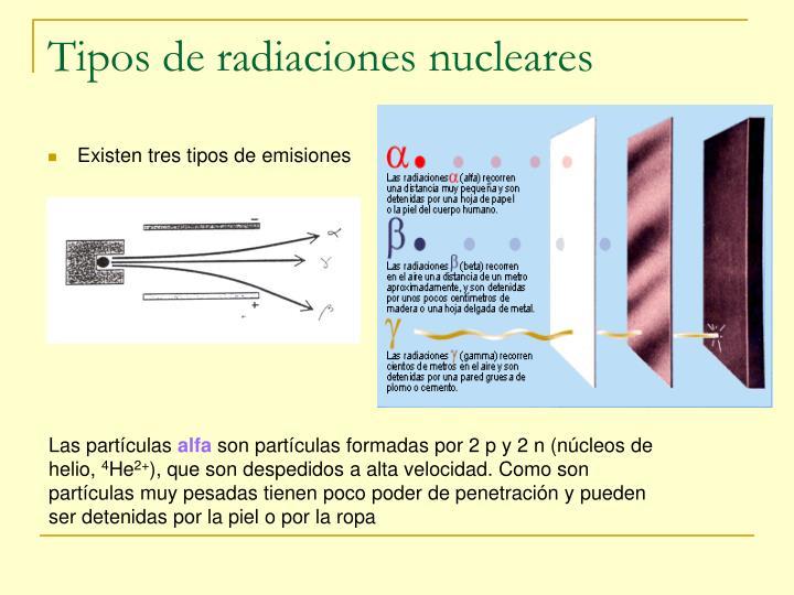 Tipos de radiaciones nucleares