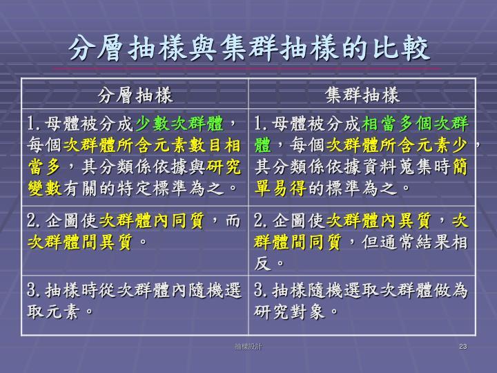 分層抽樣與集群抽樣的比較