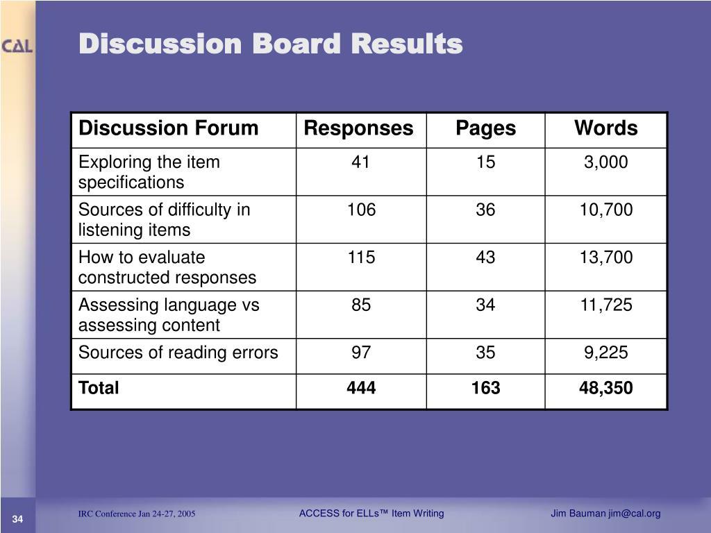 Discussion Board Results
