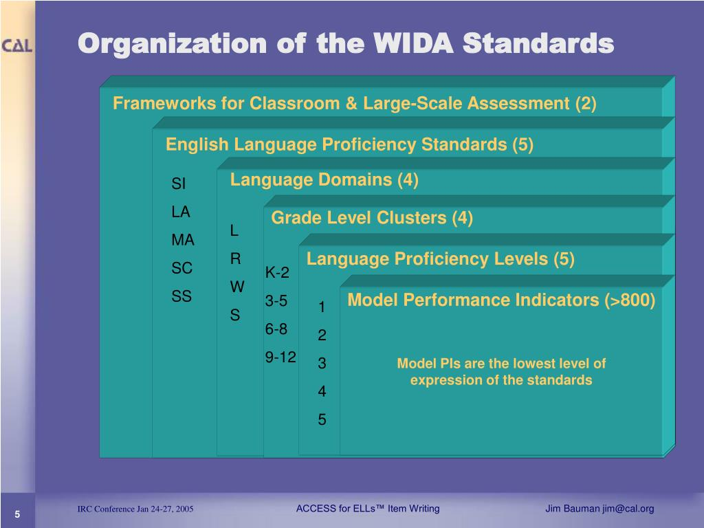 Organization of the WIDA Standards