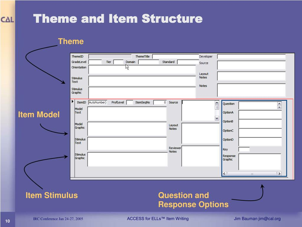 Theme and Item Structure