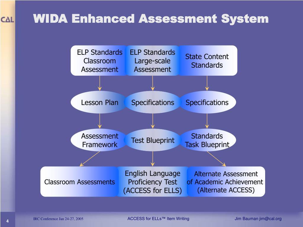 WIDA Enhanced Assessment System
