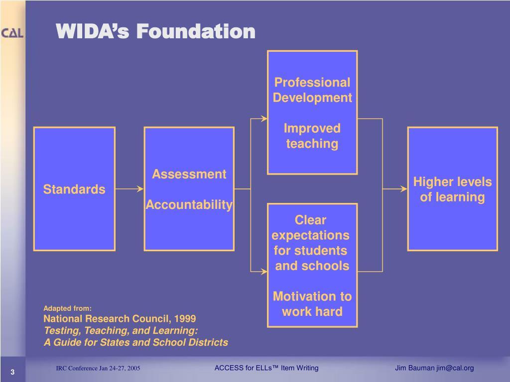 WIDA's Foundation