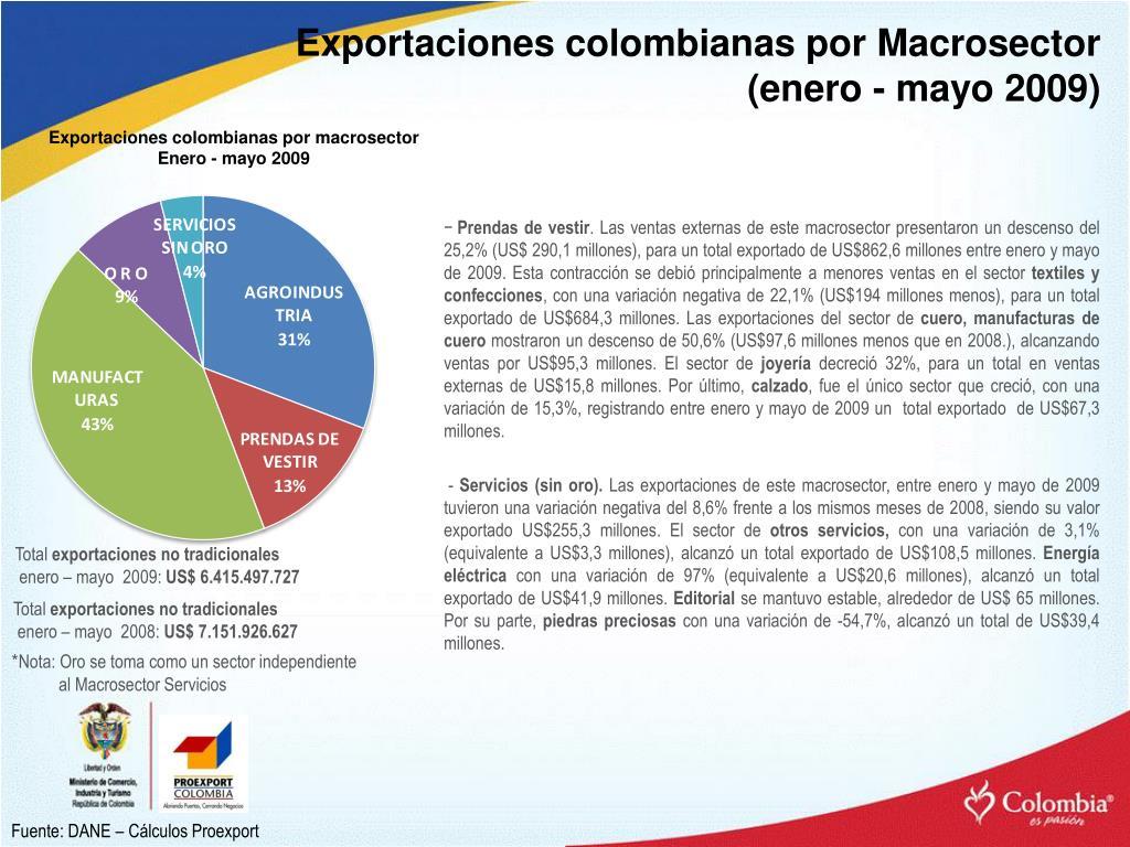 Exportaciones colombianas por Macrosector