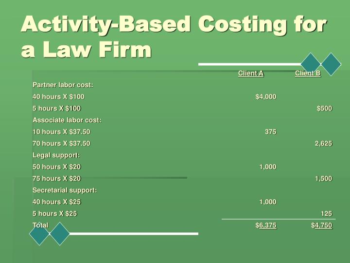 Activity-Based Costing for a Law Firm