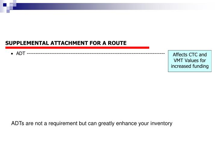 ADTs are not a requirement but can greatly enhance your inventory