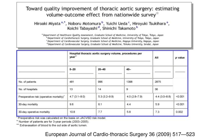European Journal of Cardio-thoracic Surgery 36 (2009) 517—523