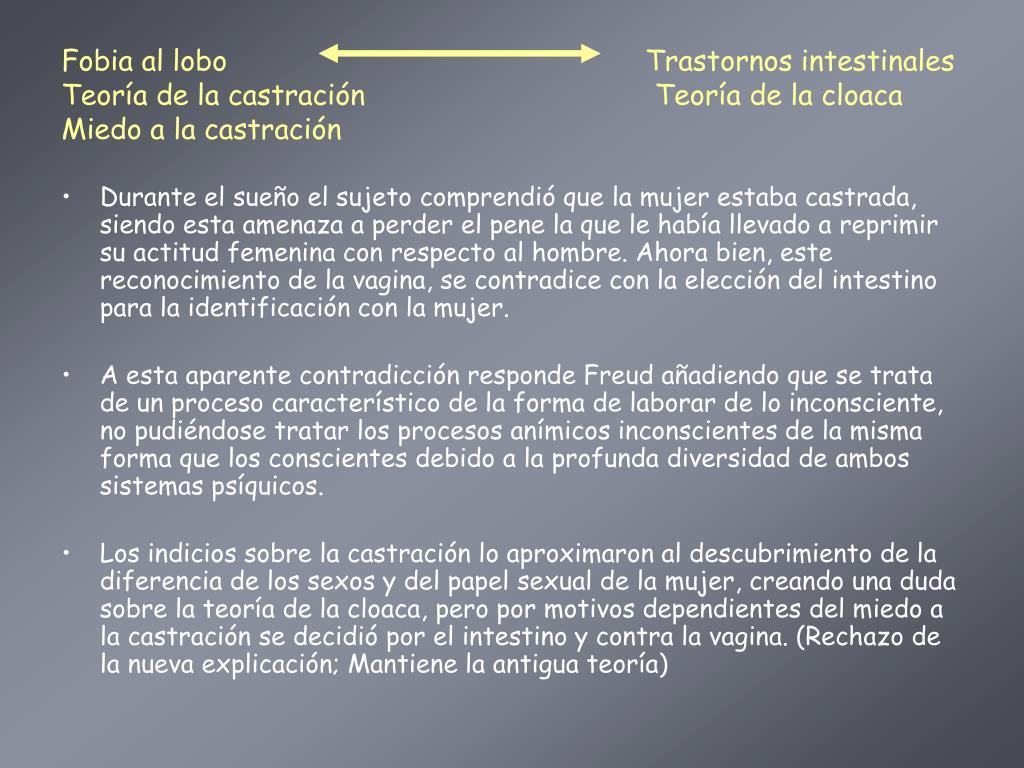Fobia al lobo                                                 Trastornos intestinales