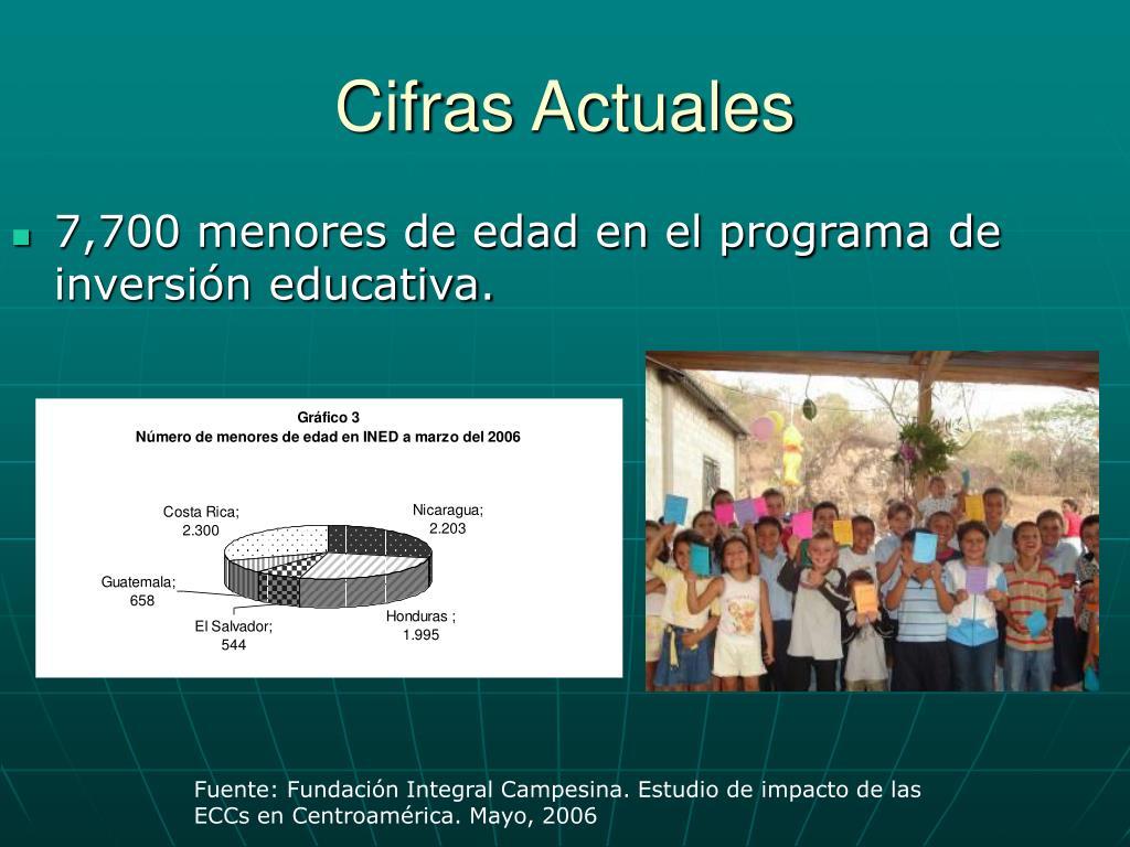 7,700 menores de edad en el programa de inversión educativa.
