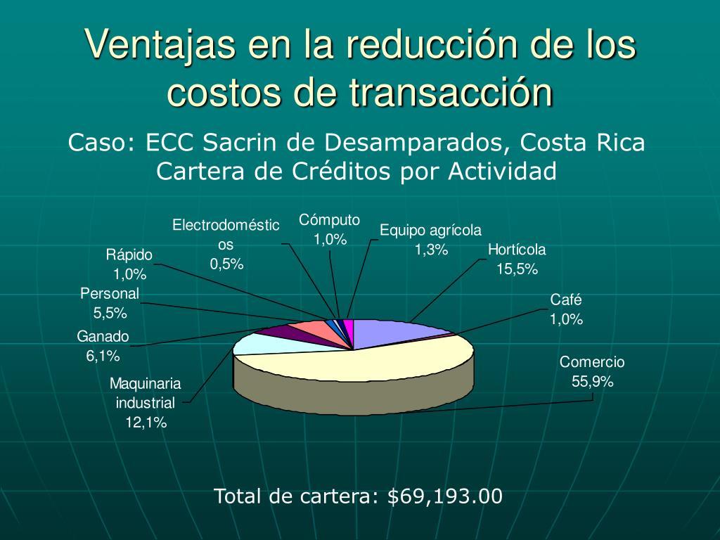 Ventajas en la reducción de los costos de transacción