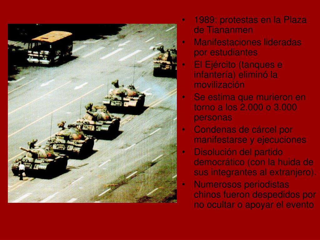 1989: protestas en la Plaza de Tiananmen