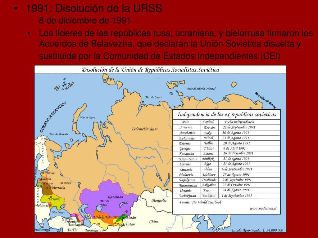 1991: Disolución de la URSS