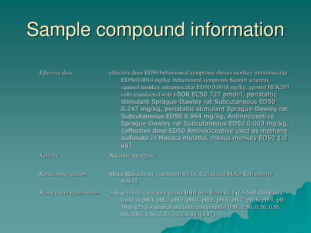 Sample compound information