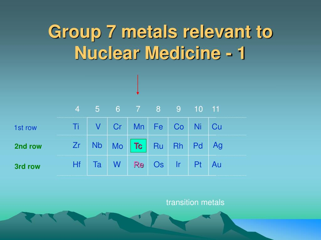 Group 7 metals relevant to Nuclear Medicine - 1